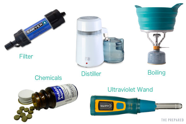 Types of portable water filters for surviving